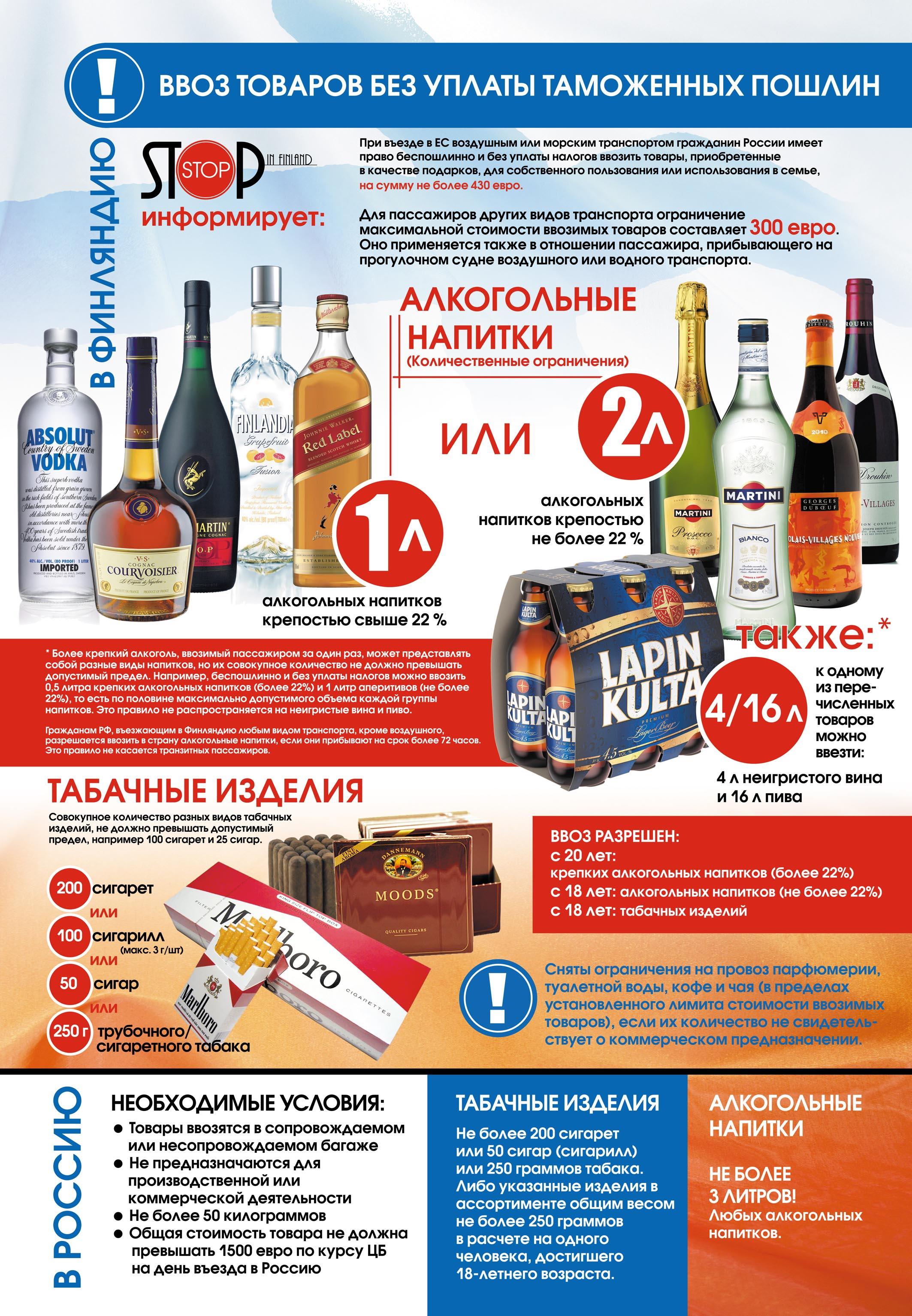 Сколько алкоголя можно ввозить в Россию: литры на таможне