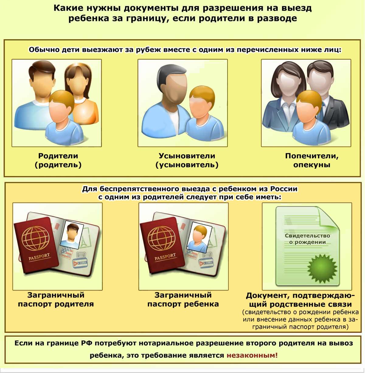 Разрешение на выезд ребенка за границу: инструкции и нюансы