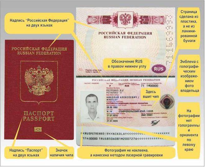Какие документы нужны для оформления загранпаспорта в России?