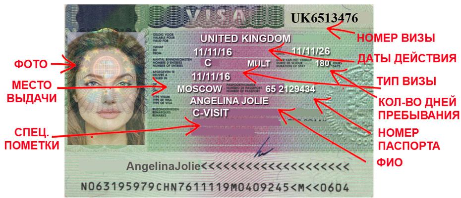 Виза в Великобританию: особенности постановки штампа