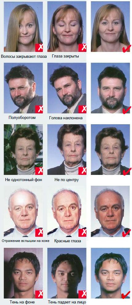 Виза в Словакию: особенности получения проездного документа