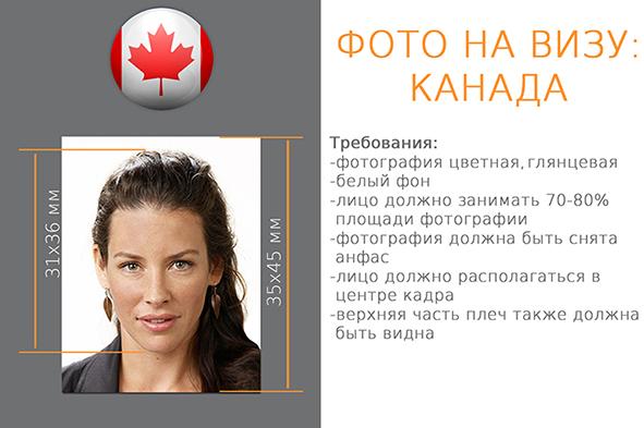 Иммиграция в Канаду: особенности переезда и способы оформления