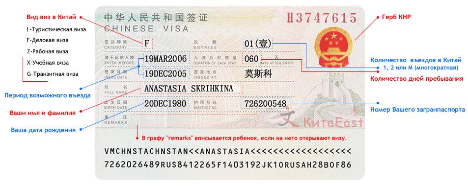 Транзитная виза в Китай: для каких случаев не нужна, оформление