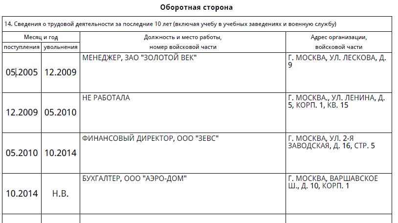 Заполнение заявления на загранпаспорт нового образца (пример)