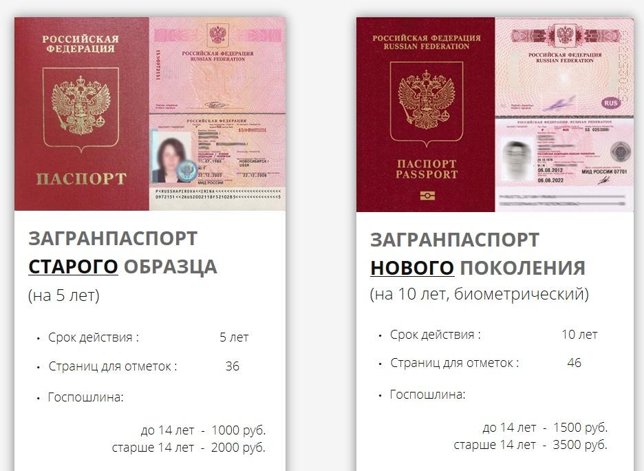 Анкета на загранпаспорт старого образца: бланки и заполнение