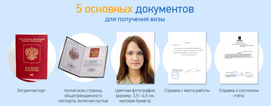 Виза в Будапешт: нужна ли для россиян, документы, стоимость