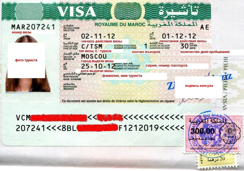 Виза в Марокко: безвизовый въезд, типы виз, документы, стоимость