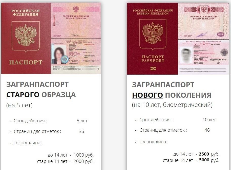 Загранпаспорт - Новый и Старый