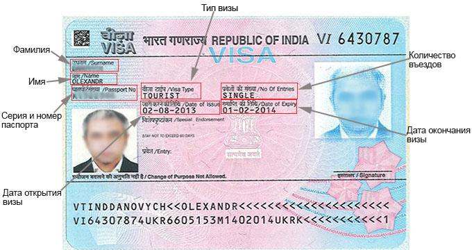 Виза в Индию и на Гоа для белорусов: документы, стоимость