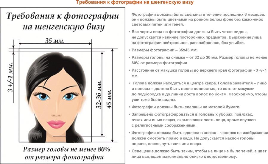Виза на Тенерифе для россиян, нужна ли виза на Канары?
