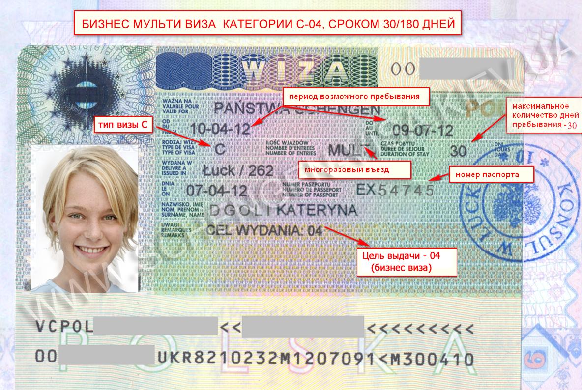 Что такое шенгенская виза: виды, отличия, как оформить и получить