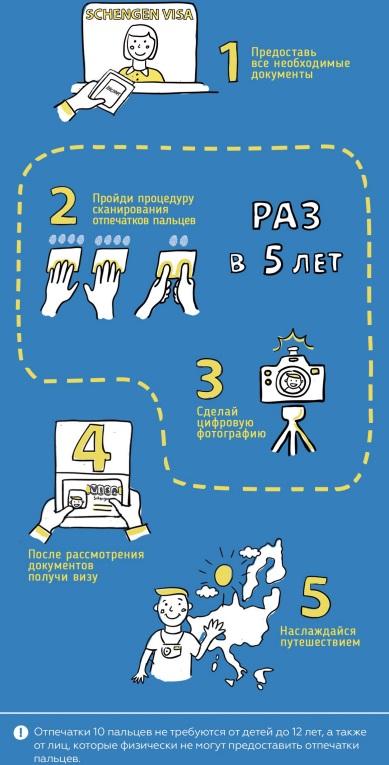 Изображение - Виза на тенерифе 3-20